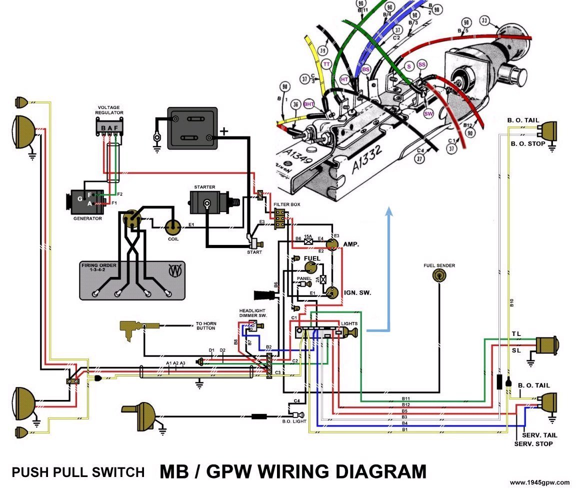 G503 WWII 1944 MB GPW Jeep Wiring Harness Early version push pull Main Switch